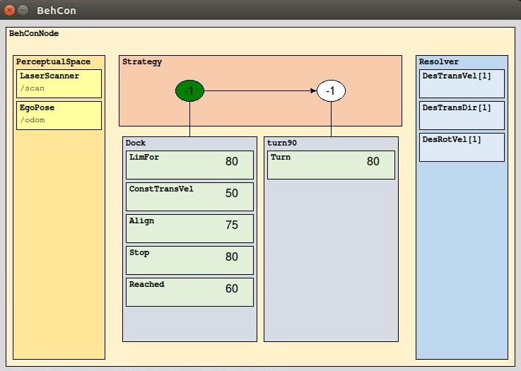 screenshot of the output of VisuBehCon
